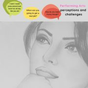 Performing Arts - Perceptions and Challenges